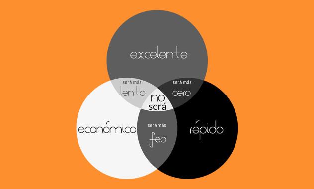 circulos-filosofia-estudio-arquitectura