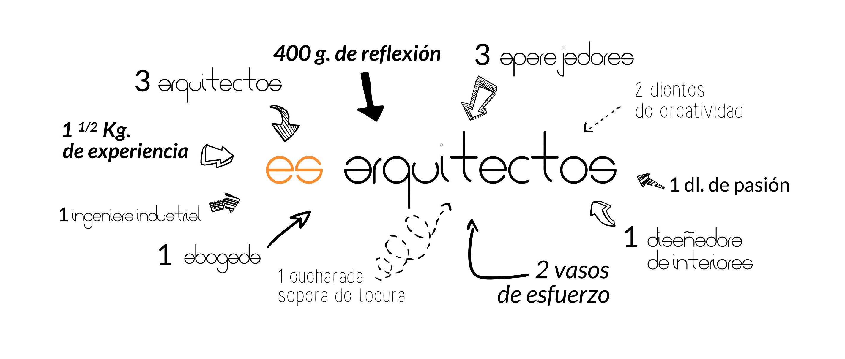 arquitectura-ingeniería-construccion-diseño
