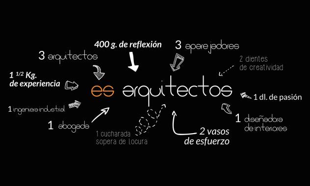 receta-exito-arquitectos-estudio-zaragoza